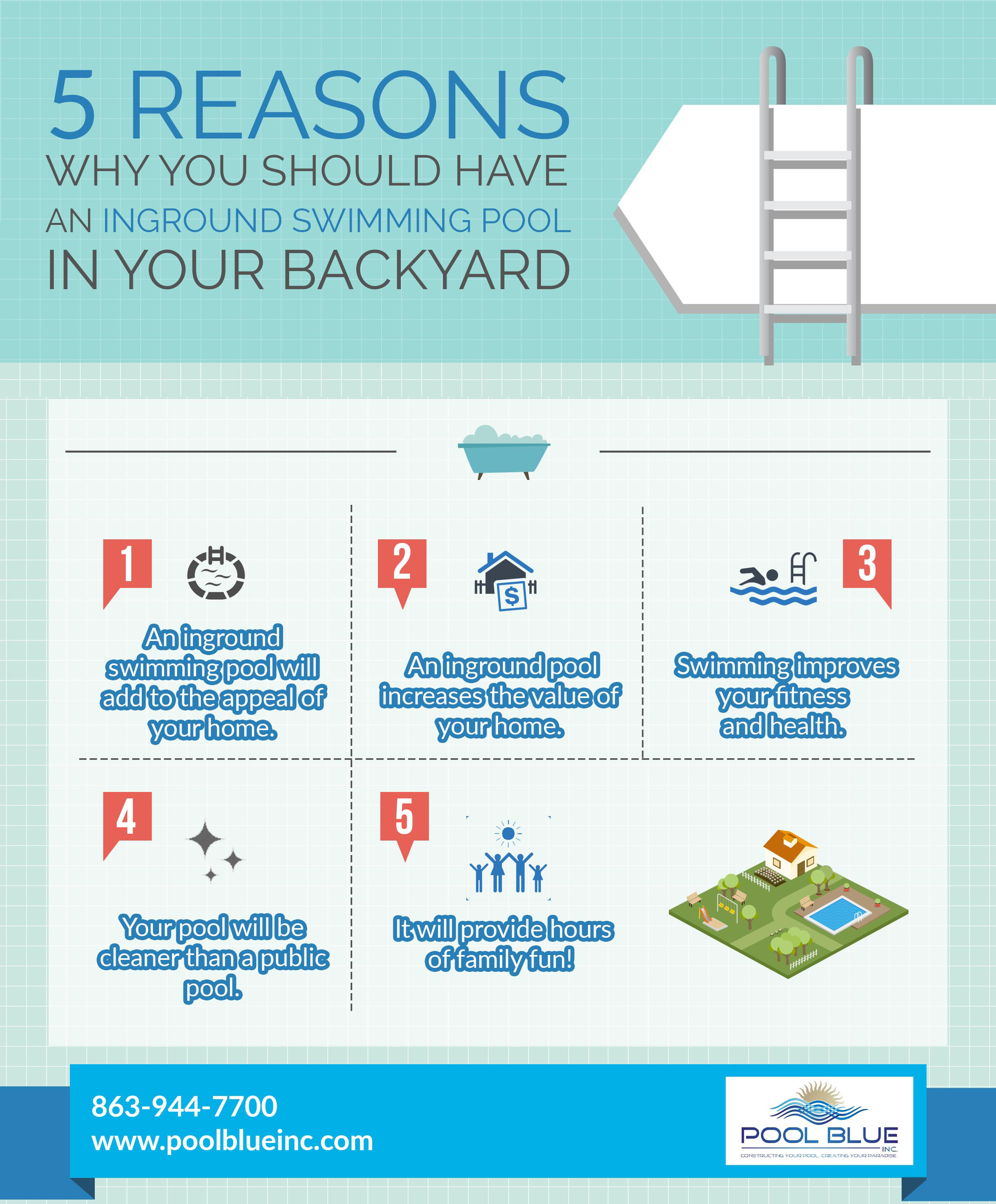 5 Reasons Why You Should Have an Inground Swimming Pool Installed in Your Backyard